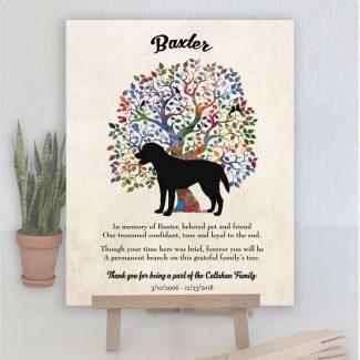 Labrador Dog, Family Tree, Dog Memorial, Poem, Personalized, Plaque, Sympathy Gift, Loss of Pet, Condolence, Pet Loss Gift, Art Print #1001