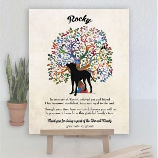Beauceron Dog, Family Tree, Dog Memorial,
