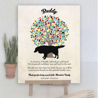 Border Collie, Family Tree, Dog Memorial,
