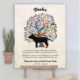 Miniature Bull Terrier, Dog Memorial, Family