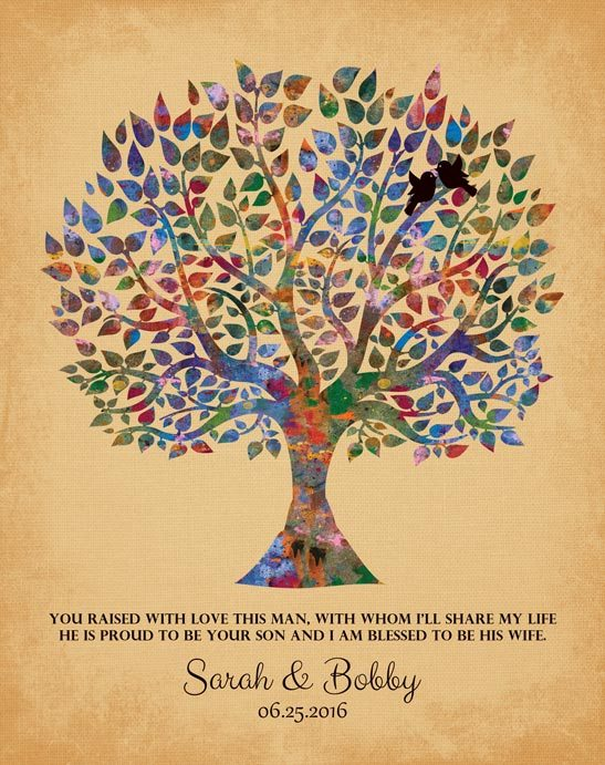 Wedding Day From Daughter Watercolor Tree Of Life Gift – Personalized For Sarah