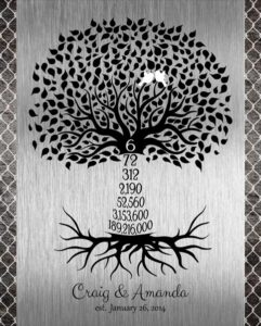 6th Year Anniversary Family Wedding Tree, Iron Background, Gift for Couple – Personalized for Amanda O.
