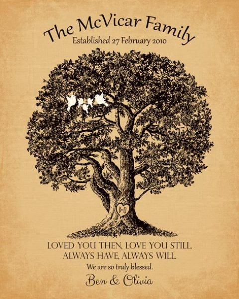 10 Year Anniversary Oak Tree, Family Name, Gift for Husband, Gift for Wife – personalized for Ben M.