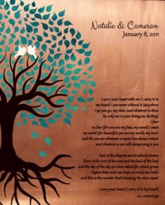 Read more about the article Traditional Faux Copper I Carry Your Heart Tree Roots Gift Personalized For Cameron