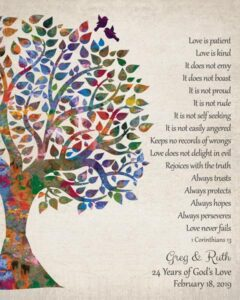 Gift for Wife, Love is Patient, Corinthians 13, Watercolor – Personalized for Gregory H.