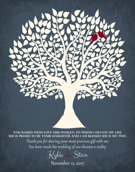 You are currently viewing Thank You To The Mother Of The Groom Family Tree Wedding Gift Personalized For Kylie