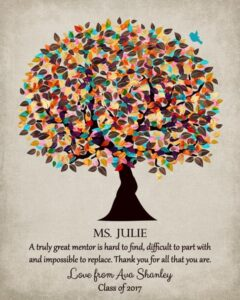 Read more about the article Graduation Coworker Teacher Professor Boss Mentor Watercolor Tree Gift Personalized For Linda