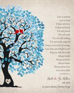 Read more about the article Blue White Wedding Tree Love Is Patient 1 Corinthians 13 Personalized For Matthew