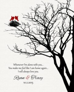Second Year Family Wedding Tree Garnet Poetry Gift Personalized For Ryan