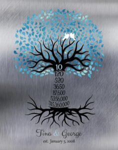 Countdown Tree Number Tree Calendar Tree Ten Year Anniversary Gift Personalized For Tina