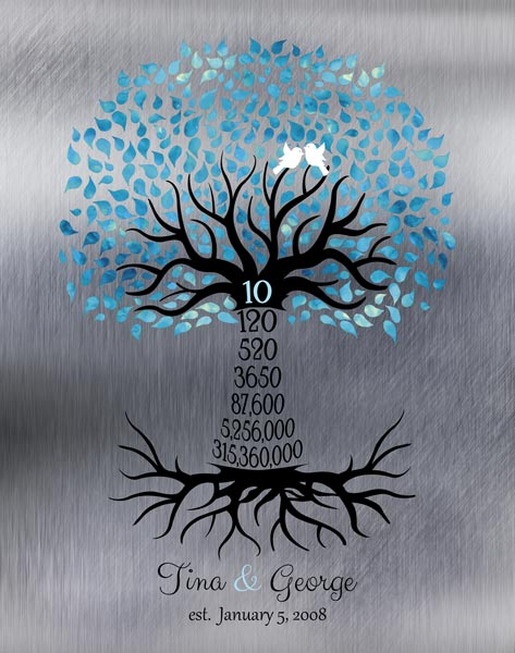 You are currently viewing Countdown Tree Number Tree Calendar Tree Ten Year Anniversary Gift Personalized For Tina