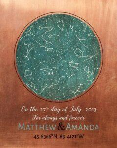 Personalized 7 Year Anniversary Gift Custom Art Proof for Amanda W.