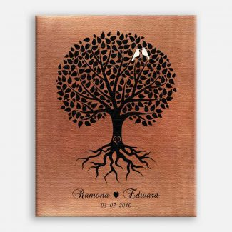 Anniversary Gift, Relationship Milestone Gift, A