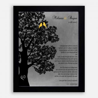 Personalized Anniversary Gift, Love Gift, I