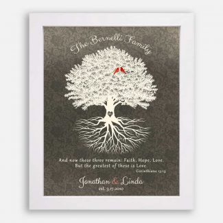 Personalized Anniversary Gift, An Uprooted Tree