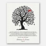 Gift For Mother Of Groom, Personalized Thank You Gift From Bride To Grooms Parent, Image With Tree And Two Red Birds With Wedding Poem, 1077