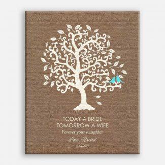 Today A Bride, Tomorrow A Wife,