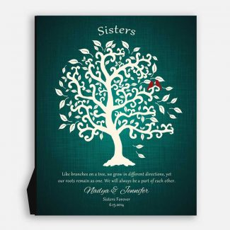 Personalized Gift For Sister, Thank You