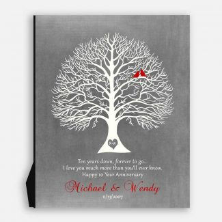 10 Year Anniversary Gift, Wedding Anniversary Gift, Personalized Gift With A Message Of Closing 10 Years Of Marriage & Increasing, 1101