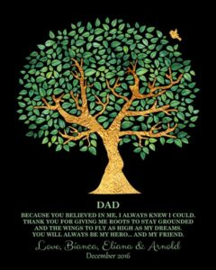 Father Friend Hero Gift From Daughter Family Tree – Personalized for Bianca