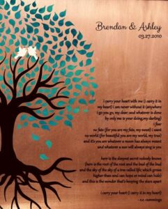 Seven Year Anniversary Faux Copper Turquoise Family Tree Roots Gift – Personalized for Brendan