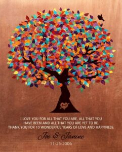 Read more about the article Seven Year Anniversary Gift Faux Copper Colorful Tree Love You For All That You Are – Personalized for Constance