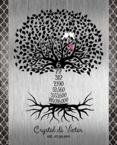 Read more about the article Sixth Year 6 Years Family Wedding Tree Countdown Iron Background Anniversary Gift Personalized For Crystal