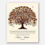 Mother of Groom You Raised With Love This Man Fall Canopy Leaves With Cream Background Carved Initials #CWA-1006