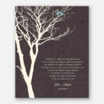 Mother of Groom Parents Faux Texture Brown Background With Blue Birds I Knew The Day I Met Him #CWA-1023