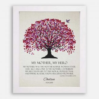 Mother Most Beautiful Woman I Ever