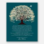 Mother And Father in Spanish Teal Background Beige Canopy Gift From Bride And Groom Family Tree Wedding Poem #CWA-1092