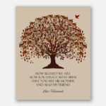 Mother of Groom Gift From Bride How Blessed We Are Fall Canopy on Beige #CWA-1103