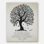 Mother of Groom Bendy Black Tree Turquoise Birds I Knew The Day I Met Him Gift From Bride #CWA-1112