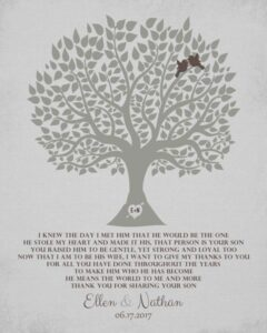 Read more about the article Mother's Wedding Gift Thank You For Sharing Family Tree – Personalized For Ellen