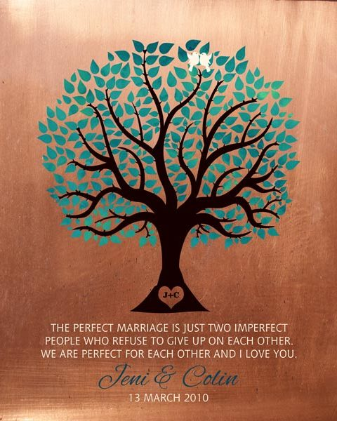 7th Traditional Anniversary Seven Years Marriage Faux Copper Turquoise Family Tree Gift – Personalized For Jeni