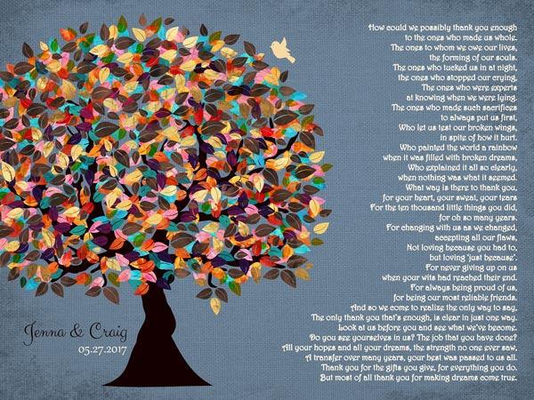 Thank You Parents Mom Dad Family Tree From Son Daughter Appreciation Gift – Personalized For Jenna