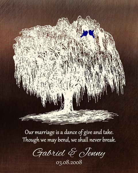 Nine Year Anniversary Family Willow Tree Faux Bronze Background – Personalized for Jenny