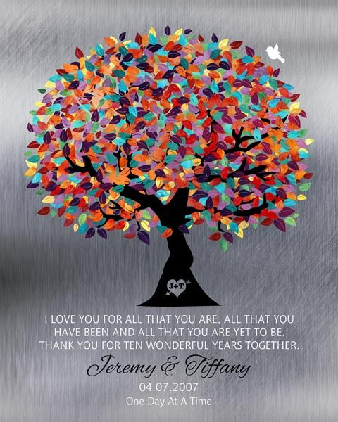 Tin Anniversary Family Tree Faux Tin Background Ten 10 Year Anniversary Gift – Personalized For Jeremy