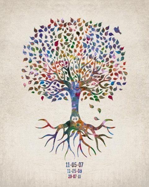 Watercolor Wedding Family Tree Vintage Background Tin 10 Year Anniversary Gift – Personalized For Jon