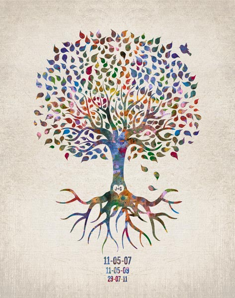 You are currently viewing Watercolor Wedding Family Tree Vintage Background Tin 10 Year Anniversary Gift – Personalized For Jon