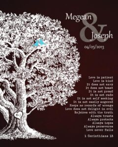 Read more about the article Anniversary Plaque Family Tree 1 Corinthians 13 Carved Initials Love Is Patient Gift – Personalized For Joseph