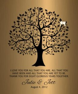 Read more about the article Personalized 8 Year Anniversary Gift Custom Art Proof for Julie W.