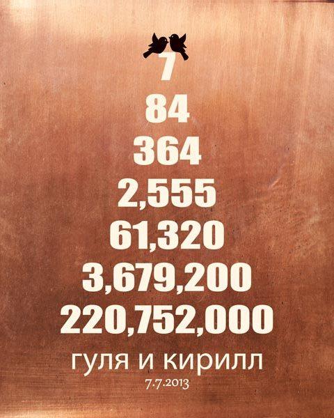Personalized 7 Year Anniversary Gift Custom Art Proof for Kirill T.