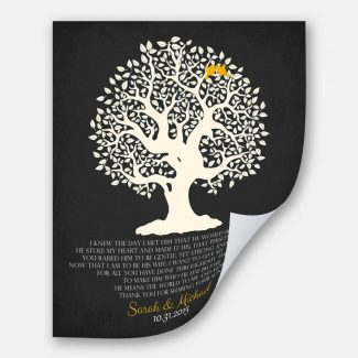 Personalized Thank You Gift For Mother