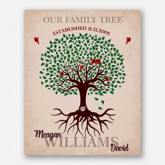 Custom Family Tree Roots Our Family