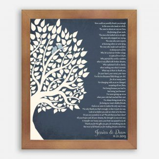 Thank You Gift For Parents Personalized