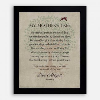 Pesonalized Gift For Mom on Mother's