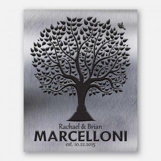 Family Tree Established Date Tin Background