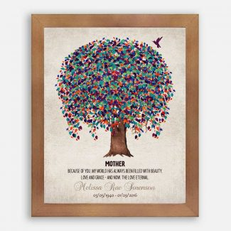 Memorial For Mother Love Eternal Poem