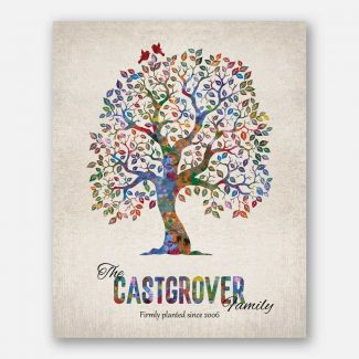 Personalized Family Tree Firmly Planted Gift